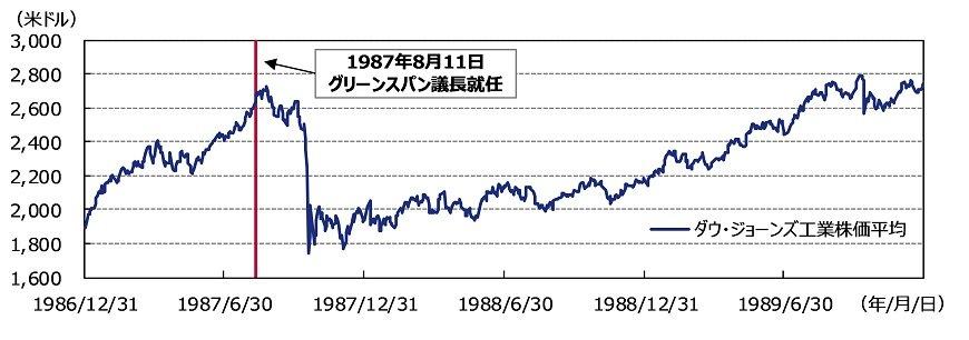 日経平均株価の強気見通しに変更なし